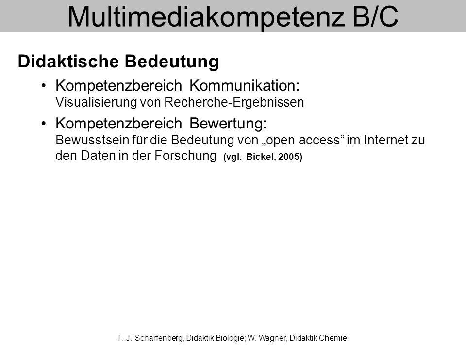 Multimediakompetenz B/C Didaktische Bedeutung Kompetenzbereich Kommunikation: Visualisierung von Recherche-Ergebnissen Kompetenzbereich Bewertung: Bewusstsein für die Bedeutung von open access im Internet zu den Daten in der Forschung (vgl.