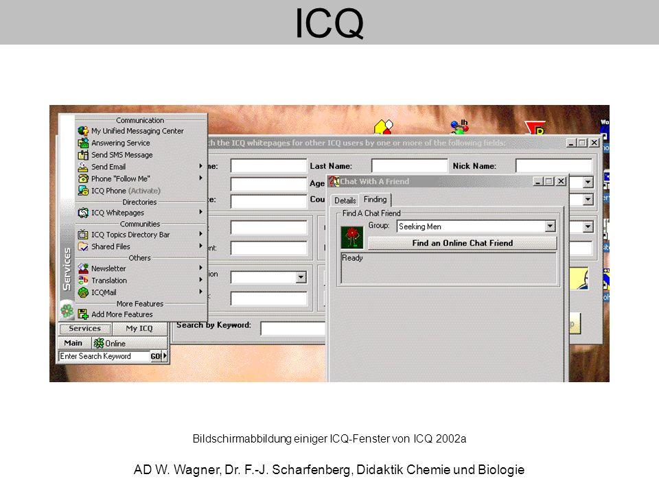 ICQ AD W. Wagner, Dr. F.-J. Scharfenberg, Didaktik Chemie und Biologie Bildschirmabbildung einiger ICQ-Fenster von ICQ 2002a