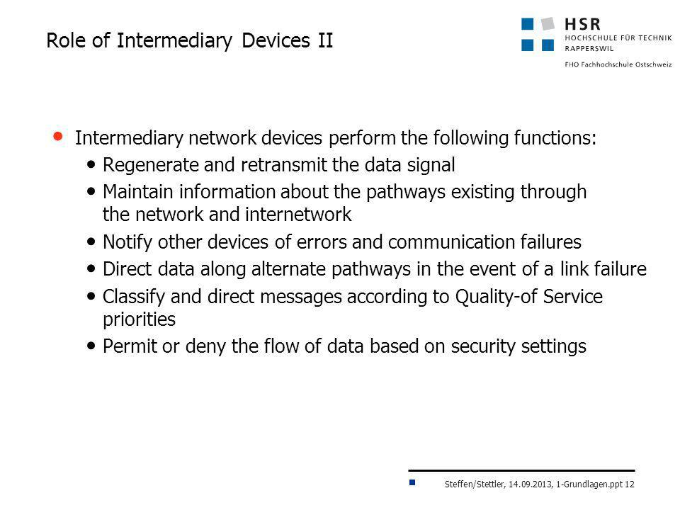 Steffen/Stettler, 14.09.2013, 1-Grundlagen.ppt 12 Role of Intermediary Devices II Intermediary network devices perform the following functions: Regene
