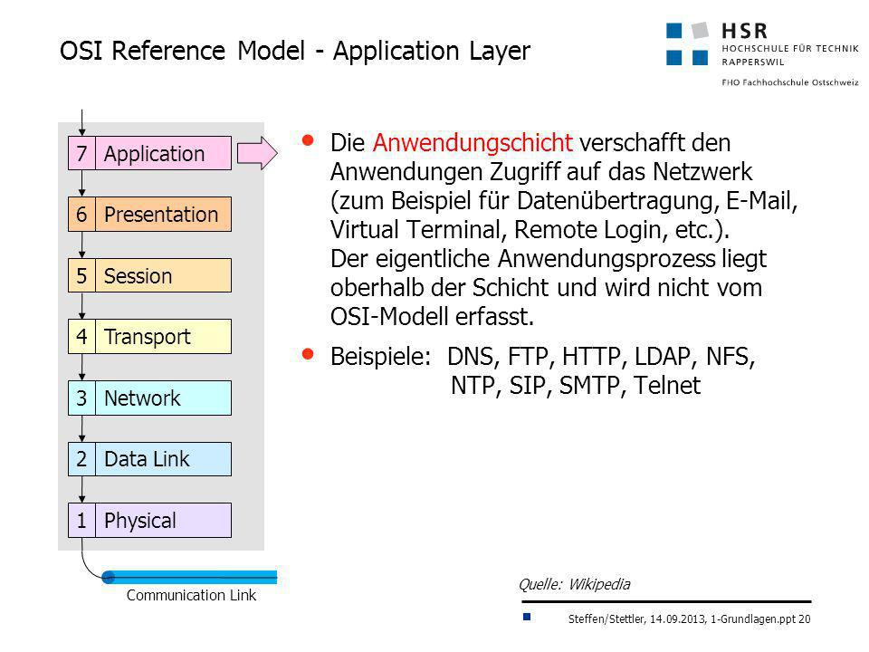 Steffen/Stettler, 14.09.2013, 1-Grundlagen.ppt 20 OSI Reference Model - Application Layer Application7 Presentation6 Session5 Transport4 Network3 Data