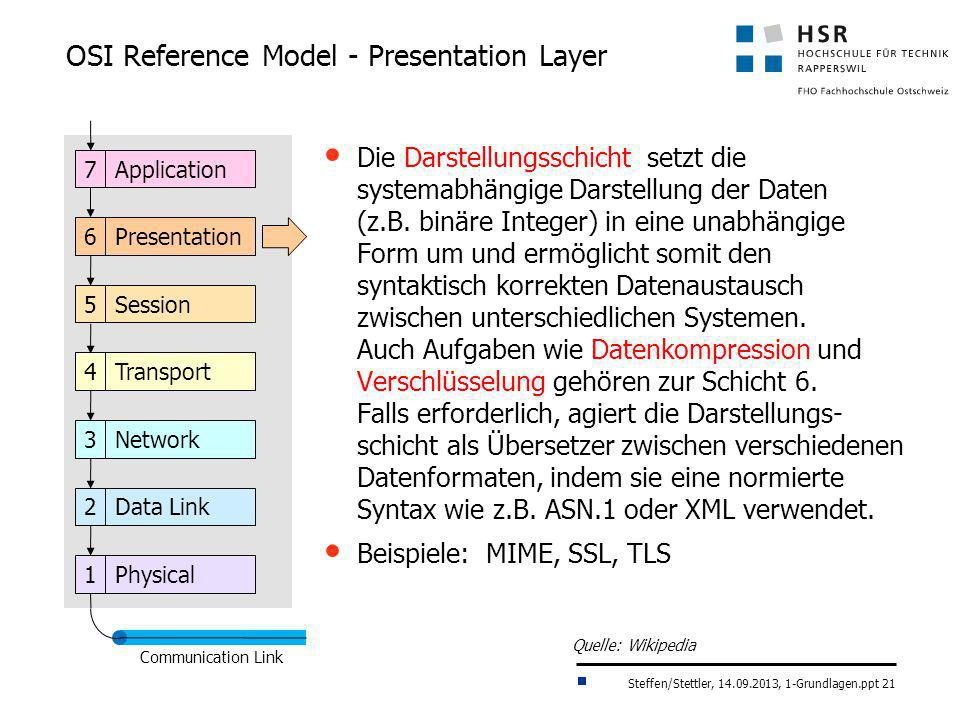 Steffen/Stettler, 14.09.2013, 1-Grundlagen.ppt 21 OSI Reference Model - Presentation Layer Application7 Presentation6 Session5 Transport4 Network3 Dat