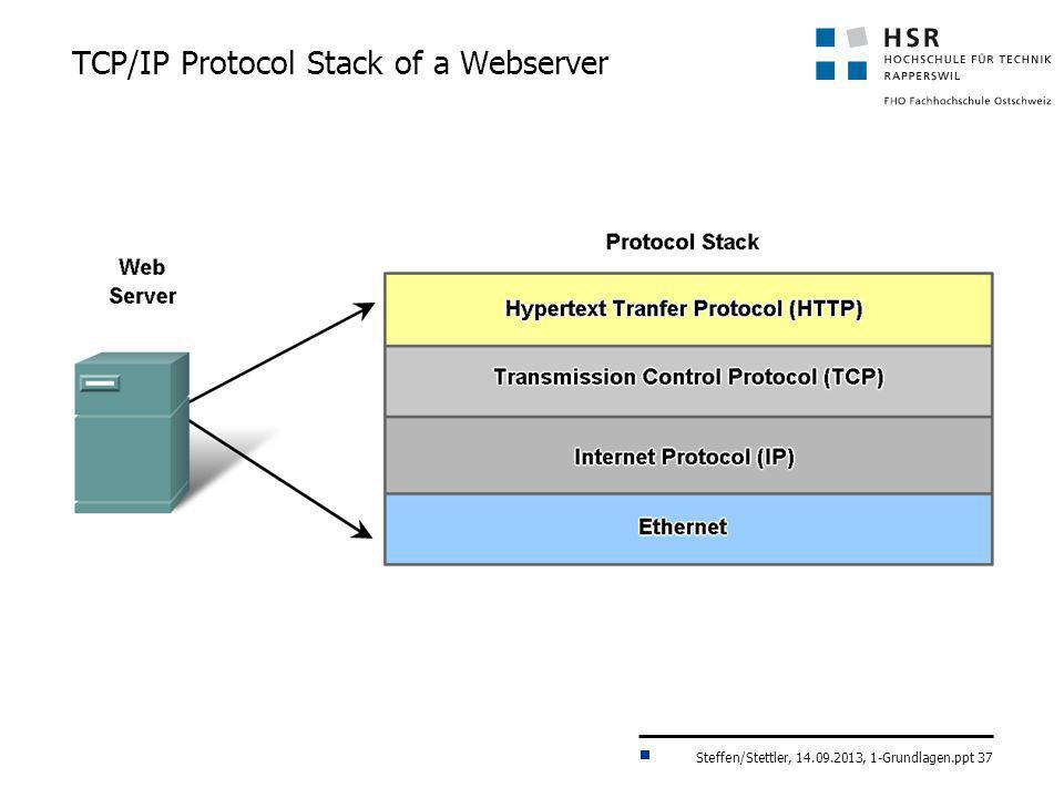 Steffen/Stettler, 14.09.2013, 1-Grundlagen.ppt 37 TCP/IP Protocol Stack of a Webserver