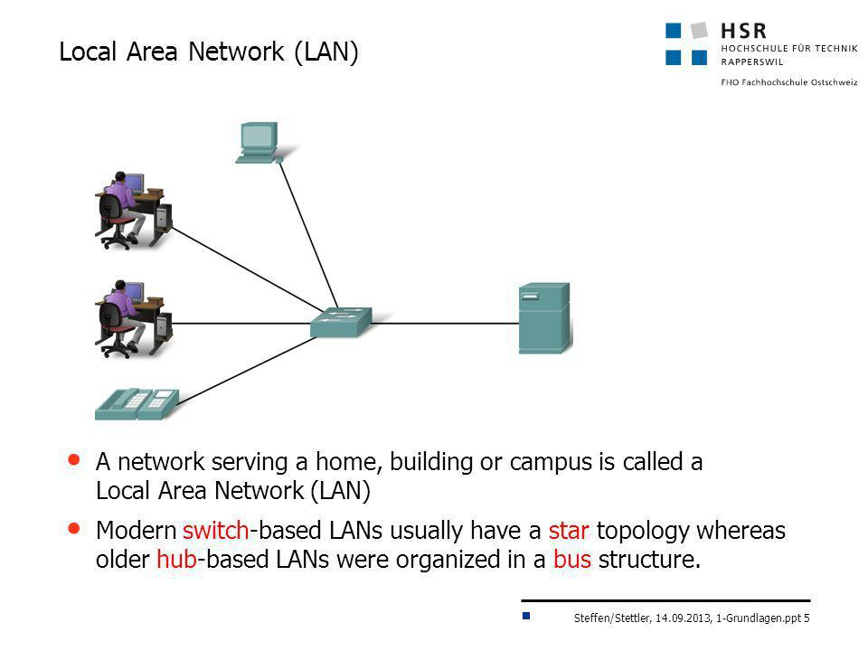 Steffen/Stettler, 14.09.2013, 1-Grundlagen.ppt 5 Local Area Network (LAN) A network serving a home, building or campus is called a Local Area Network
