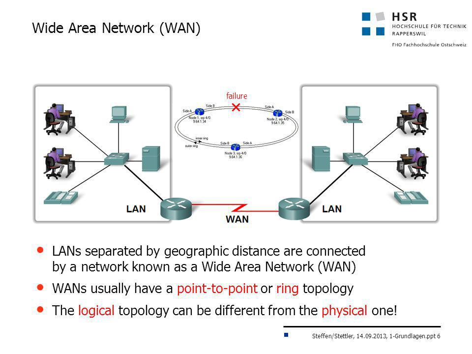 Steffen/Stettler, 14.09.2013, 1-Grundlagen.ppt 6 Wide Area Network (WAN) LANs separated by geographic distance are connected by a network known as a W