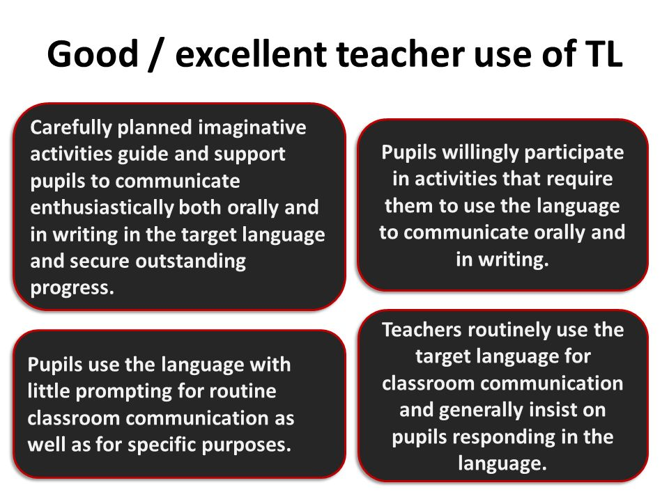 Outstanding (1) The TL is the dominant means of communication in the lesson and teachers have high expectations of learners use at an appropriate level.