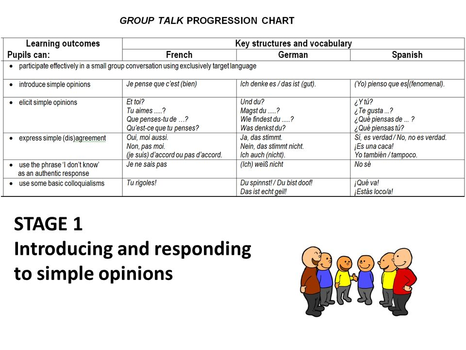 STAGE 1 Introducing and responding to simple opinions