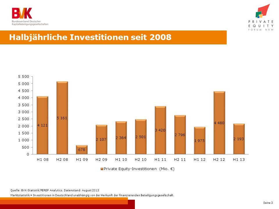 Seite 3 Halbjährliche Investitionen seit 2008 Quelle: BVK-Statistik/PEREP Analytics, Datenstand: August 2013 Marktstatistik = Investitionen in Deutschland unabhängig von der Herkunft der finanzierenden Beteiligungsgesellschaft.