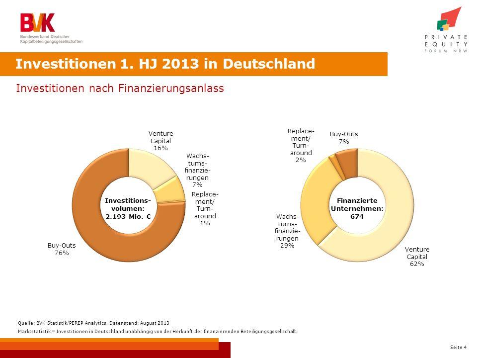 Seite 4 Investitionen nach Finanzierungsanlass Investitionen 1. HJ 2013 in Deutschland Investitions- volumen: 2.193 Mio. Finanzierte Unternehmen: 674