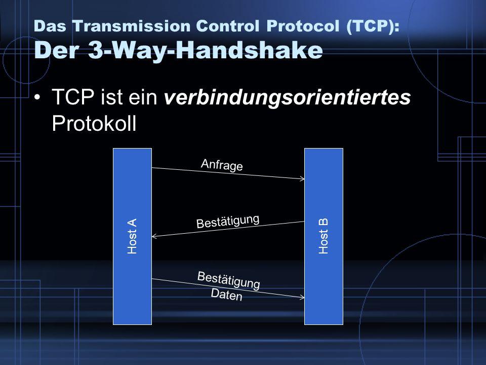 Das Transmission Control Protocol (TCP): Der 3-Way-Handshake TCP ist ein verbindungsorientiertes Protokoll Host A Host B Anfrage Bestätigung Daten