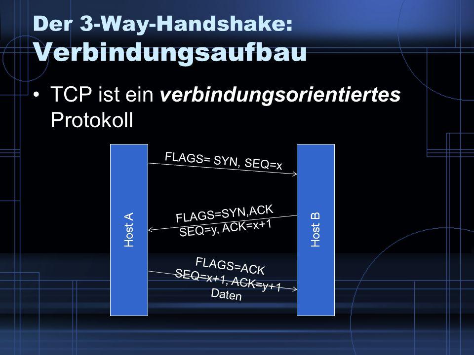 Der 3-Way-Handshake: Verbindungsaufbau TCP ist ein verbindungsorientiertes Protokoll Host A Host B FLAGS= SYN, SEQ=x FLAGS=SYN,ACK SEQ=y, ACK=x+1 FLAG