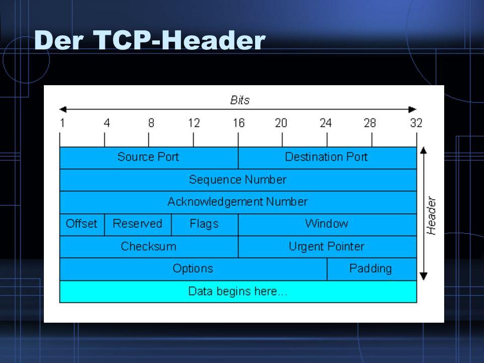 Der TCP-Header