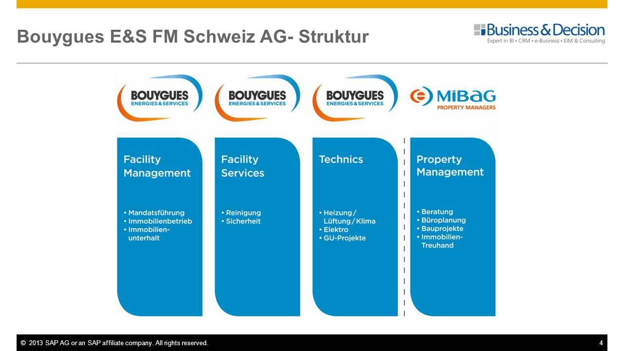 ©2013 SAP AG or an SAP affiliate company. All rights reserved.4 Bouygues E&S FM Schweiz AG- Struktur