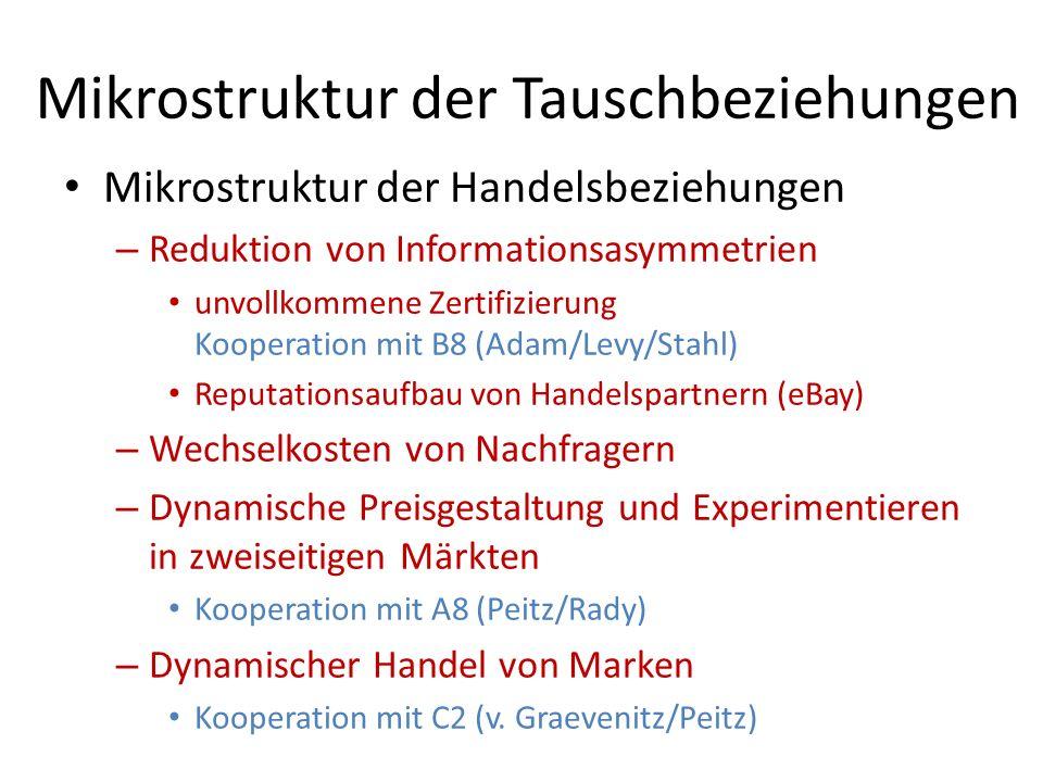 Mikrostruktur der Tauschbeziehungen Mikrostruktur der Handelsbeziehungen – Reduktion von Informationsasymmetrien unvollkommene Zertifizierung Kooperat