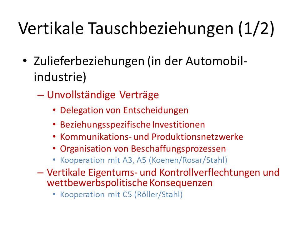 Vertikale Tauschbeziehungen (1/2) Zulieferbeziehungen (in der Automobil- industrie) – Unvollständige Verträge Delegation von Entscheidungen Beziehungs
