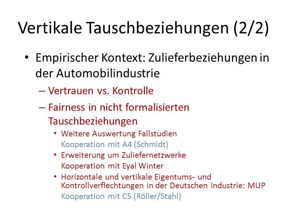 Vertikale Tauschbeziehungen (2/2) Empirischer Kontext: Zulieferbeziehungen in der Automobilindustrie – Vertrauen vs. Kontrolle – Fairness in nicht for