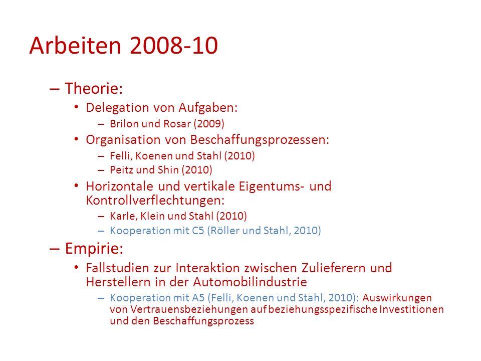 Arbeiten 2008-10 – Theorie: Delegation von Aufgaben: – Brilon und Rosar (2009) Organisation von Beschaffungsprozessen: – Felli, Koenen und Stahl (2010) – Peitz und Shin (2010) Horizontale und vertikale Eigentums- und Kontrollverflechtungen: – Karle, Klein und Stahl (2010) – Kooperation mit C5 (Röller und Stahl, 2010) – Empirie: Fallstudien zur Interaktion zwischen Zulieferern und Herstellern in der Automobilindustrie – Kooperation mit A5 (Felli, Koenen und Stahl, 2010): Auswirkungen von Vertrauensbeziehungen auf beziehungsspezifische Investitionen und den Beschaffungsprozess