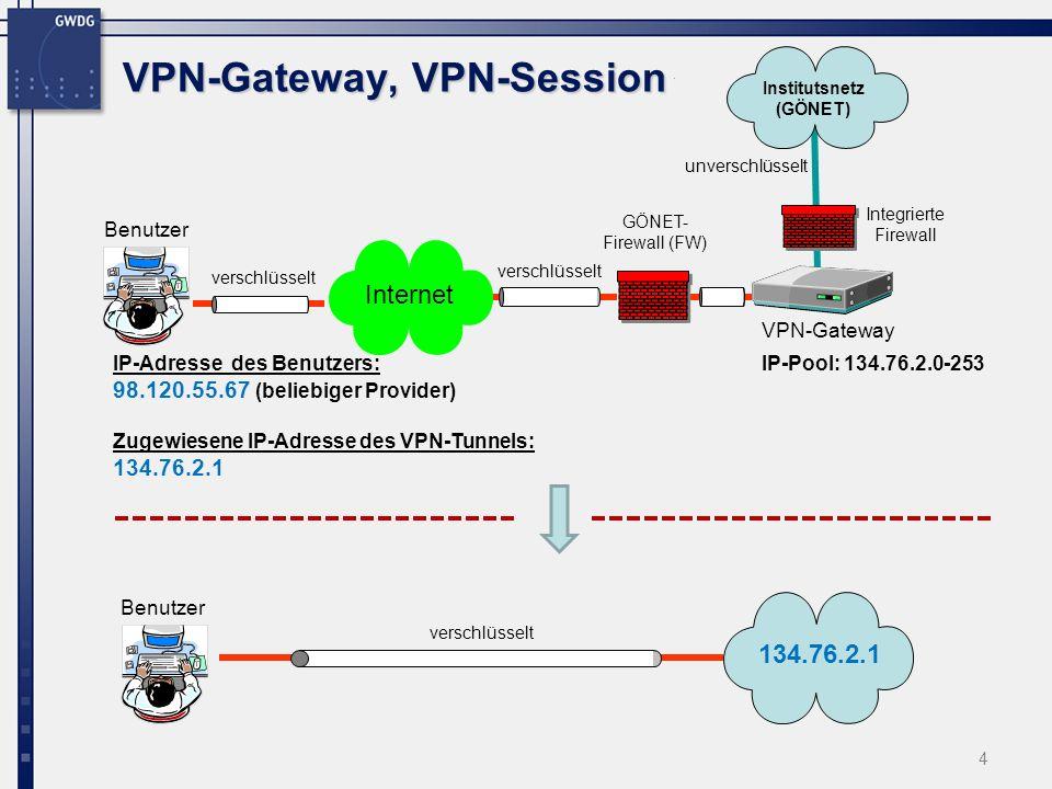 5 VPN Gateway, Realms (username@realm) RealmPool-StartPool-EndSubnetmask ad-service134.76.22.216134.76.22.223255.255.255.248 dfn134.76.2.226134.76.2.253255.255.255.0 exmed134.76.22.240134.76.22.247255.255.255.248 gwdg gwdg.de134.76.2.1134.76.2.223255.255.0.0 gwdg-stud stud.uni-goettingen.de134.76.3.1134.76.3.253255.255.0.0 ipam134.76.2.224134.76.2.225255.255.0.0 mbpc mpibpc134.76.208.1134.76.208.125255.255.0.0 oracle134.76.22.248134.76.22.251255.255.0.0 service134.76.22.232134.76.22.239255.255.0.0 sub134.76.22.208134.76.22.215255.255.0.0 telework134.76.22.224134.76.22.230255.255.0.0 goemobilenone Realms und IP-Pools: