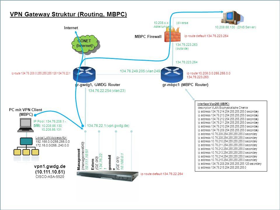 Gesellschaft für wissenschaftliche Datenverarbeitung mbH Göttingen Am Fassberg, 37077 Göttingen Fon: 0551 201-1510 Fax: 0551 21119 gwdg@gwdg.de www.gwdg.de von vpn1.gwdg.de (10.111.10.51) CISCO-ASA-5520 Port24 Management (management0/0) 10.111.10.51 VPN Gateway Struktur (Routing, MBPC) Extern (GE 0/0) 134.76.22.