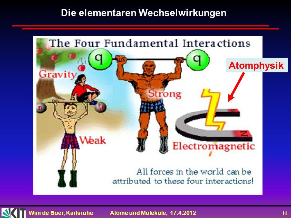 Wim de Boer, Karlsruhe Atome und Moleküle, 17.4.2012 11 Die elementaren Wechselwirkungen Atomphysik