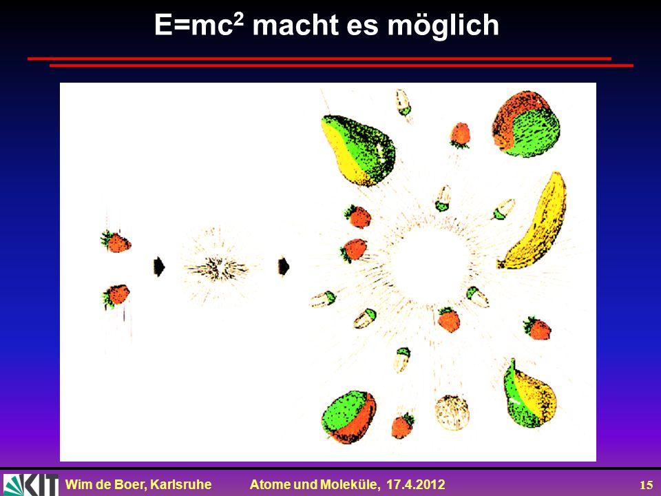 Wim de Boer, Karlsruhe Atome und Moleküle, 17.4.2012 15 E=mc 2 macht es möglich