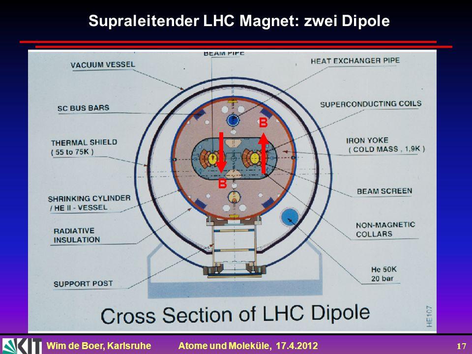 Wim de Boer, Karlsruhe Atome und Moleküle, 17.4.2012 17 Supraleitender LHC Magnet: zwei Dipole B B