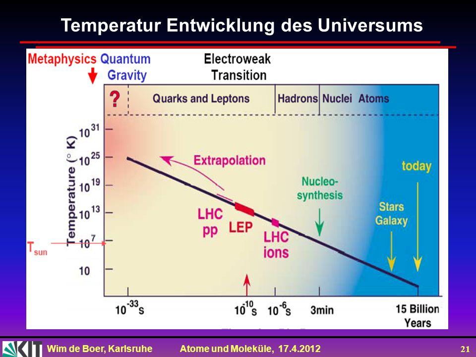 Wim de Boer, Karlsruhe Atome und Moleküle, 17.4.2012 21 Temperatur Entwicklung des Universums