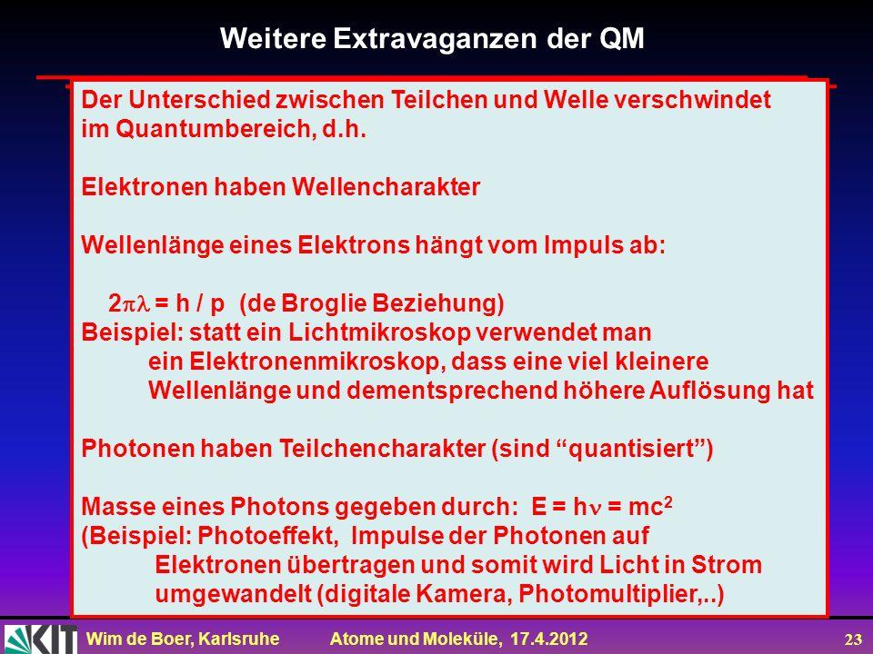 Wim de Boer, Karlsruhe Atome und Moleküle, 17.4.2012 23 Weitere Extravaganzen der QM Der Unterschied zwischen Teilchen und Welle verschwindet im Quant