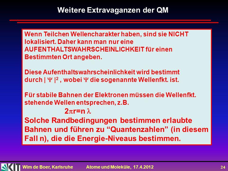 Wim de Boer, Karlsruhe Atome und Moleküle, 17.4.2012 24 Weitere Extravaganzen der QM Wenn Teilchen Wellencharakter haben, sind sie NICHT lokalisiert.