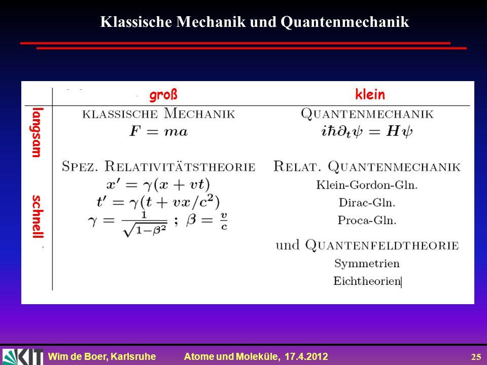 Wim de Boer, Karlsruhe Atome und Moleküle, 17.4.2012 25 Klassische Mechanik und Quantenmechanik großklein langsam schnell