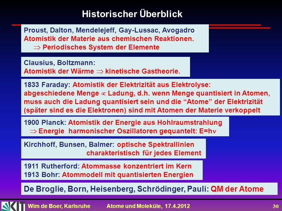 Wim de Boer, Karlsruhe Atome und Moleküle, 17.4.2012 30 Historischer Überblick Proust, Dalton, Mendelejeff, Gay-Lussac, Avogadro: Atomistik der Materi