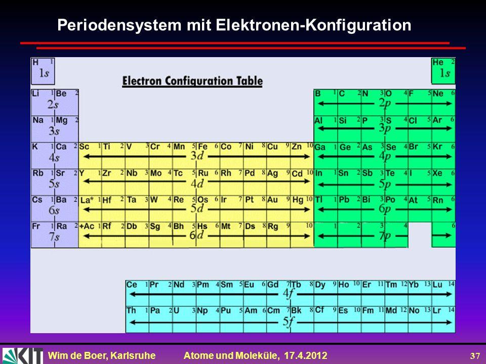 Wim de Boer, Karlsruhe Atome und Moleküle, 17.4.2012 37 Periodensystem mit Elektronen-Konfiguration