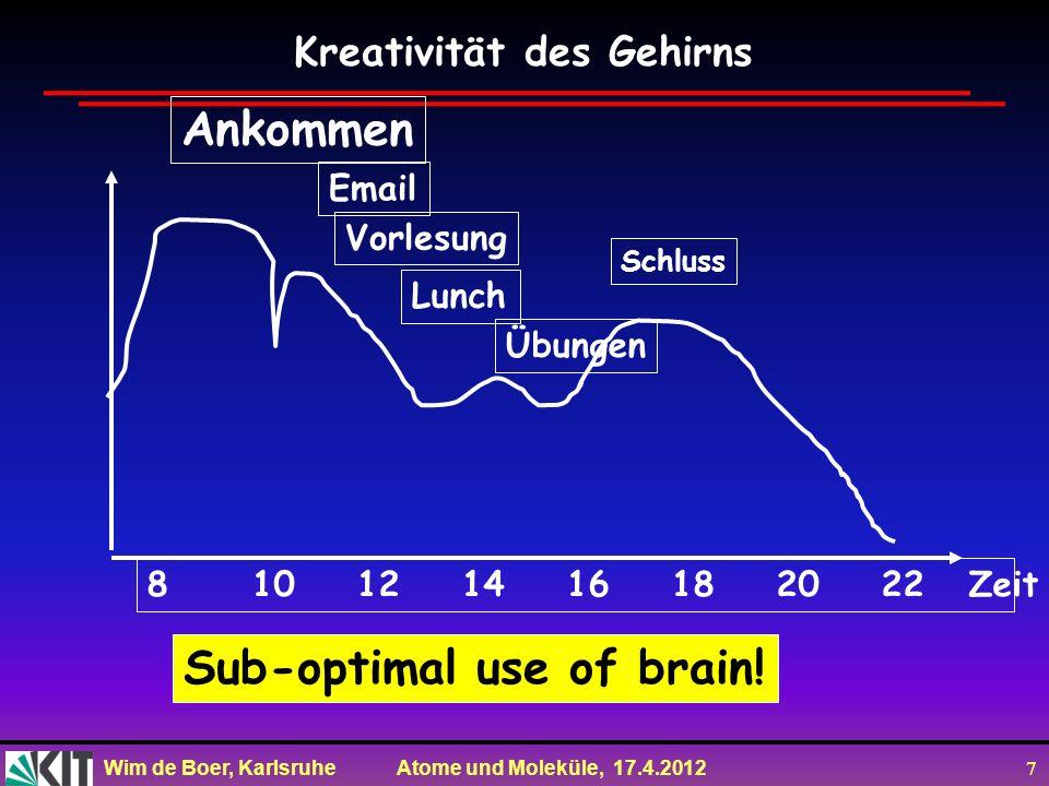Wim de Boer, Karlsruhe Atome und Moleküle, 17.4.2012 7 810121416182022 Zeit Ankommen Email Vorlesung Lunch Übungen Schluss Sub-optimal use of brain! K
