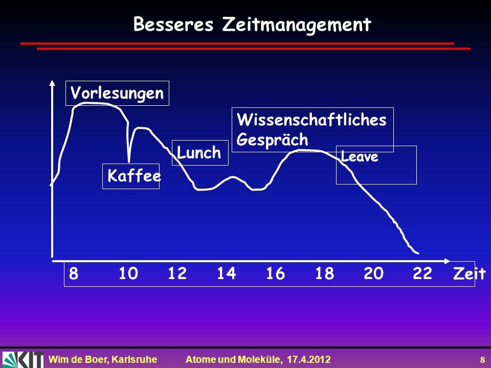 Wim de Boer, Karlsruhe Atome und Moleküle, 17.4.2012 8 810121416182022 Zeit Kaffee Vorlesungen Lunch Wissenschaftliches Gespräch Leave Besseres Zeitma