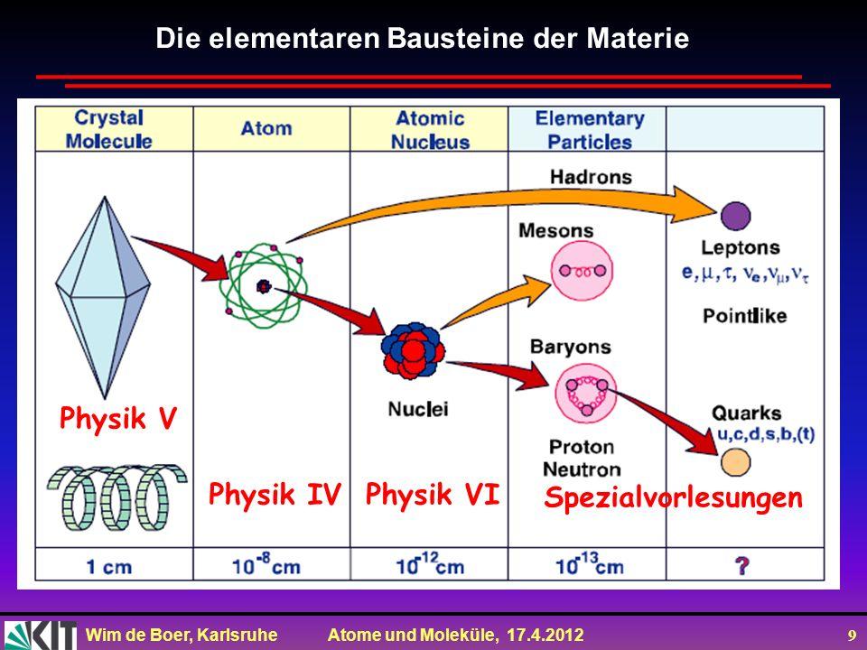 Wim de Boer, Karlsruhe Atome und Moleküle, 17.4.2012 9 Die elementaren Bausteine der Materie Physik IVPhysik VI Spezialvorlesungen Physik V