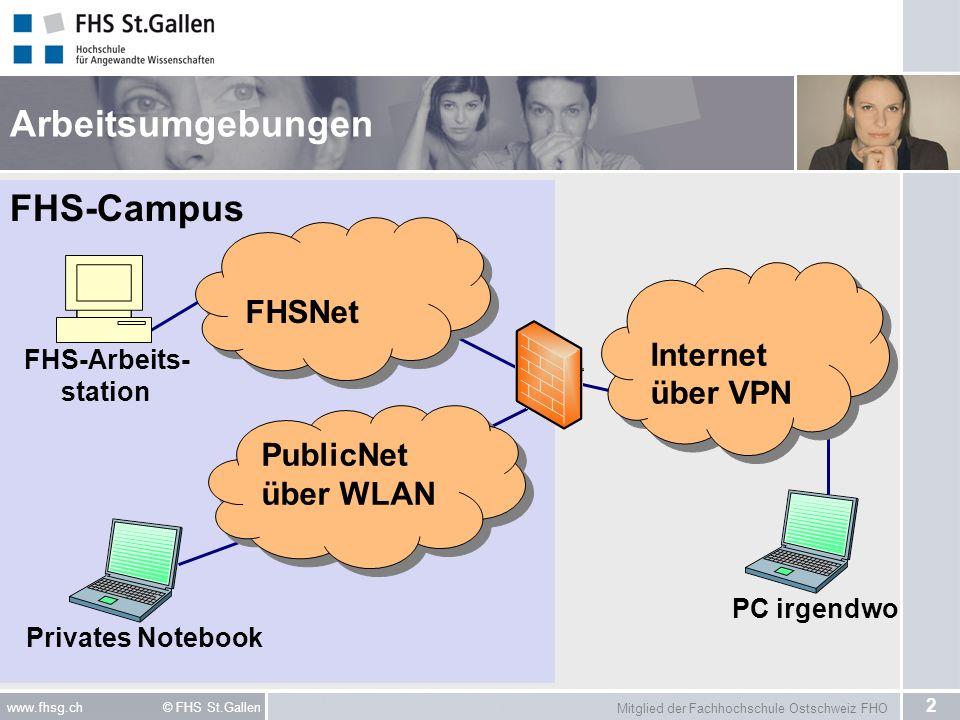 Mitglied der Fachhochschule Ostschweiz FHO 2 www.fhsg.ch © FHS St.Gallen FHS-Campus Arbeitsumgebungen Privates Notebook PublicNet über WLAN PublicNet