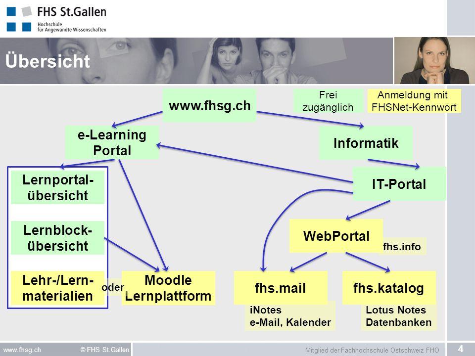 Mitglied der Fachhochschule Ostschweiz FHO 5 www.fhsg.ch © FHS St.Gallen FHS IT-Portal – http://portal.fhsg.ch/it http://portal.fhsg.ch/it