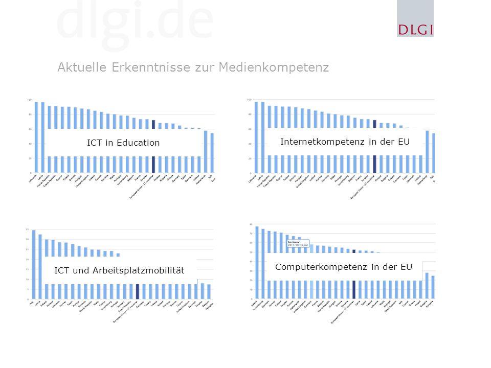 MINT-Initiative 27 Schulen ausgezeichnet DLGI und Kultusministerium unterstützen MINT-freundliche Schulen aus Rheinland-Pfalz Im Rahmen der MINT Initiative hat die DLGI im September 2012 zusammen mit dem Kultusministerium Rheinland-Pfalz 27 Schulen an der Hochschule Mainz ausgezeichnet.