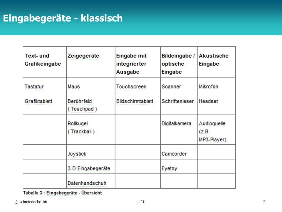 TFH Berlin Weitere Ausgabeformen Tonausgabe gespeicherte Tondateien Sprachsynthese Semantische Sprachsynthese (z.B.