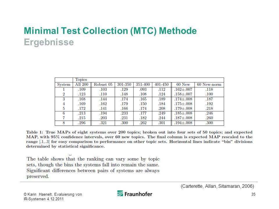 Minimal Test Collection (MTC) Methode Ergebnisse 35 (Carterette, Allan, Sitamaran, 2006) © Karin Haenelt, Evaluierung von IR-Systemen 4.12.2011