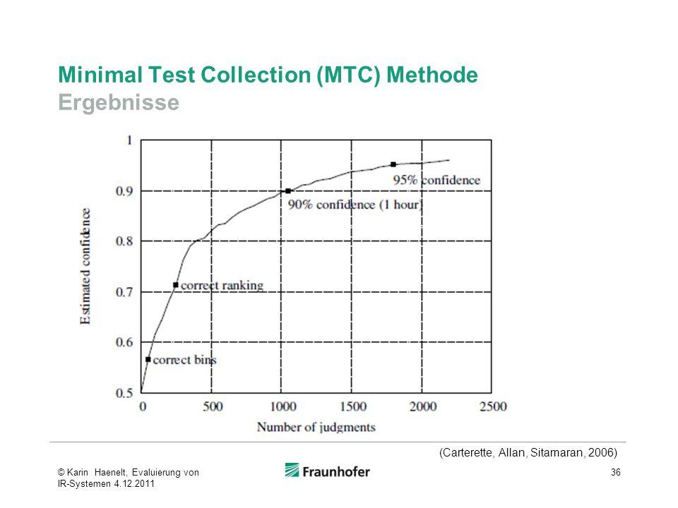 Minimal Test Collection (MTC) Methode Ergebnisse 36 (Carterette, Allan, Sitamaran, 2006) © Karin Haenelt, Evaluierung von IR-Systemen 4.12.2011