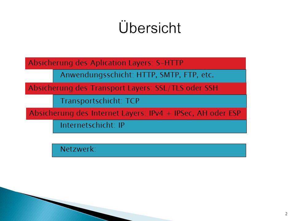 2 Netzwerk: Internetschicht: IP Transportschicht: TCP Anwendungsschicht: HTTP, SMTP, FTP, etc. Absicherung des Aplication Layers: S-HTTP Absicherung d