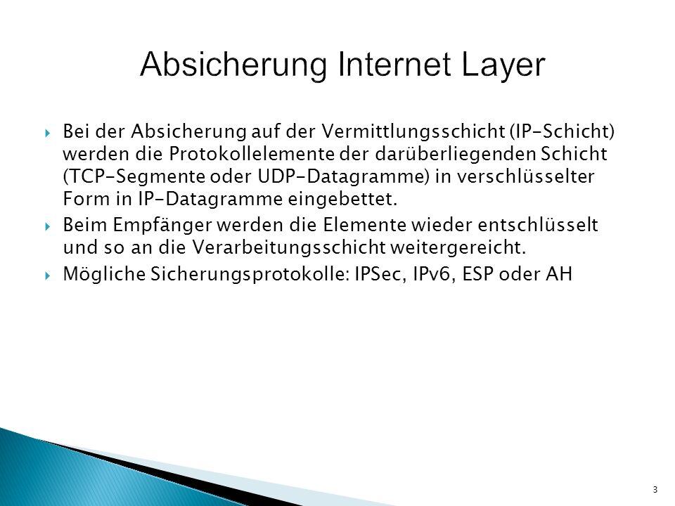 Bei der Absicherung auf der Vermittlungsschicht (IP-Schicht) werden die Protokollelemente der darüberliegenden Schicht (TCP-Segmente oder UDP-Datagram