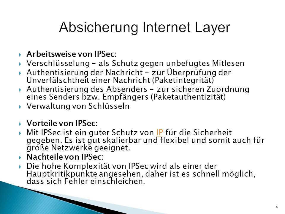 Arbeitsweise von IPSec: Verschlüsselung - als Schutz gegen unbefugtes Mitlesen Authentisierung der Nachricht - zur Überprüfung der Unverfälschtheit ei