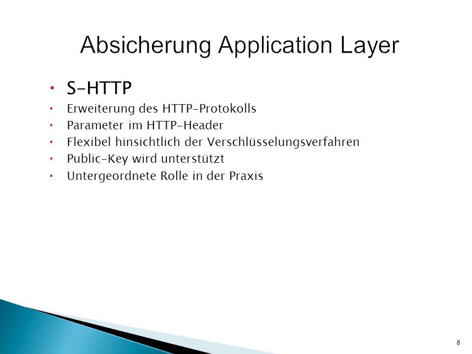 S-HTTP Erweiterung des HTTP-Protokolls Parameter im HTTP-Header Flexibel hinsichtlich der Verschlüsselungsverfahren Public-Key wird unterstützt Unterg