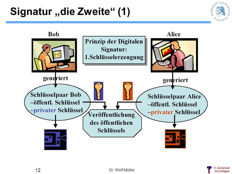 IT-Sicherheit Grundlagen Dr. Wolf Müller 12 Signatur die Zweite (1)