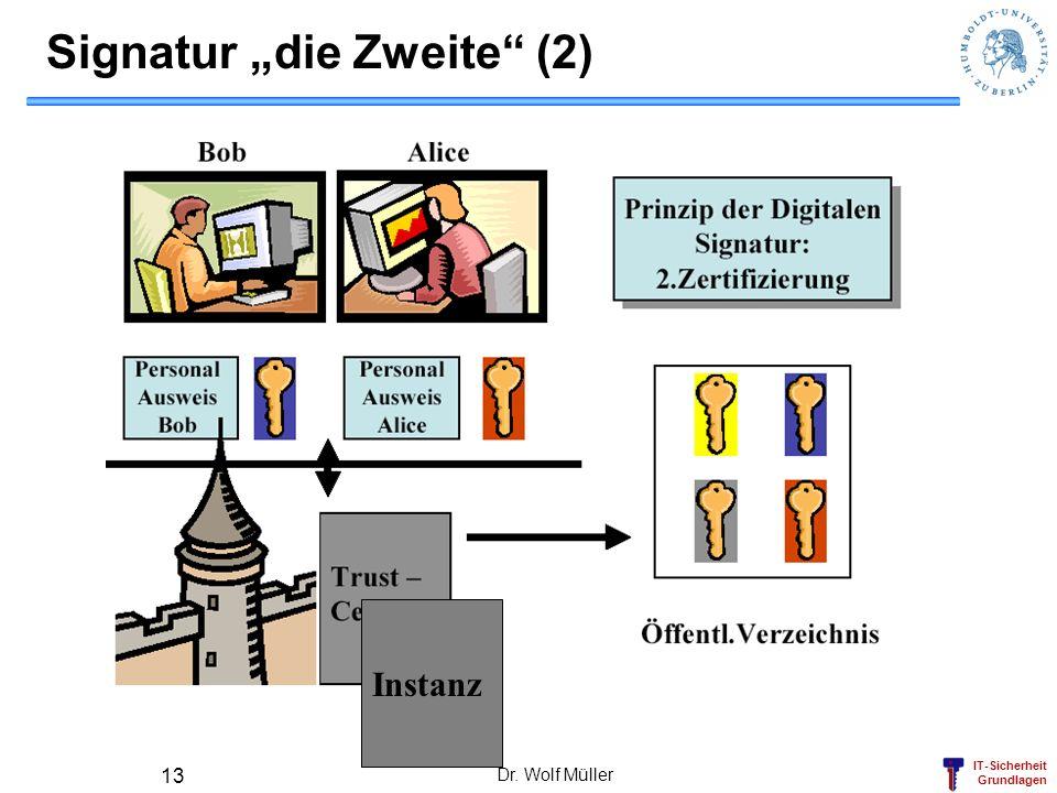 IT-Sicherheit Grundlagen Dr. Wolf Müller 13 Signatur die Zweite (2) Instanz