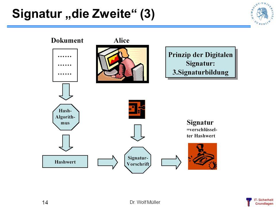 IT-Sicherheit Grundlagen Dr. Wolf Müller 14 Signatur die Zweite (3)