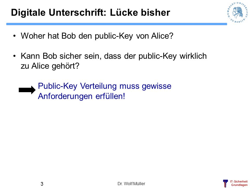 IT-Sicherheit Grundlagen Dr.Wolf Müller 4 Authentizität des Public Keys muss sichergestellt sein.