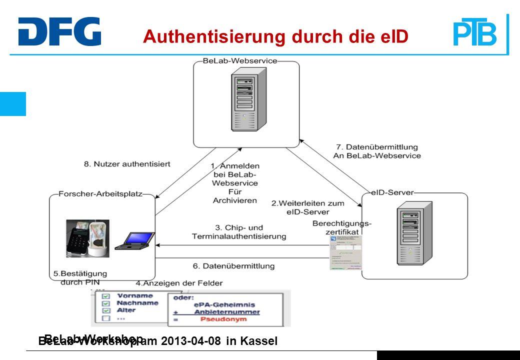 BeLab-Workshop am 2013-04-08 in Kassel Authentisierung durch die eID BeLab-Workshop