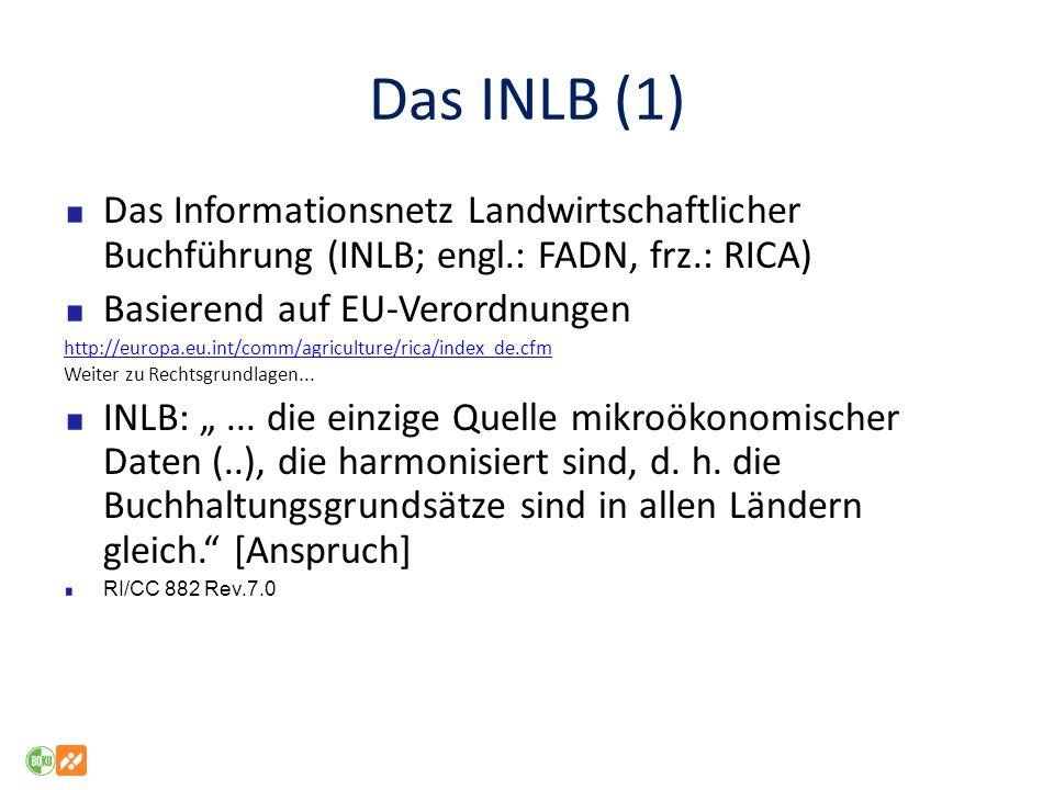 Das INLB (1) Das Informationsnetz Landwirtschaftlicher Buchführung (INLB; engl.: FADN, frz.: RICA) Basierend auf EU-Verordnungen http://europa.eu.int/comm/agriculture/rica/index_de.cfm Weiter zu Rechtsgrundlagen...